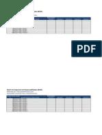 PMOinformatica Plantilla Matriz RAM