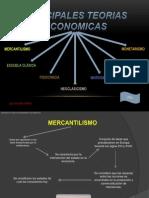 Teorias Economicas de México