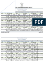 Canadian Henley Prelim Schedule
