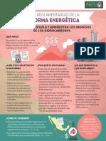 7 - Infografía - Ley de Ingresos sobre Hidrocarburos