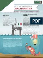 1 - Infografia - Ley de Hidrocarburos