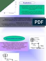 11 Presentación Regulador MTU 956