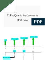 15 Key Quantitative Concepts in FRM Exam