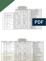 Oferta Academica Ing. Ambiental - Copia