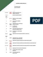 Calendario Competiciones 2014 Del Cgsc