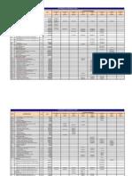 Cronograma Valorizado de Juliaca01(1)