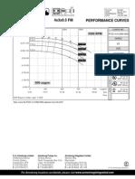 4x3x8.5F_3560RPM_500GPM-Curve_2372
