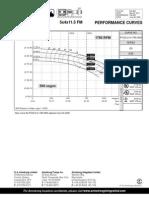 5x4x11.5F_1780RPM_500GPM-Curve_2398