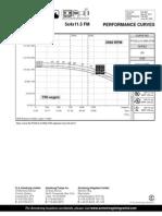 5x4x11.5F_3560RPM_750GPM-Curve_2412