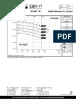 6x5x13FM_1780RPM_750GPM-Curve_PT589-1-0-1800-750