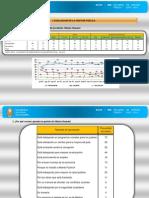 Encuesta IECOS UNI Julio 2014