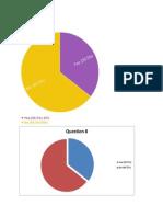Data for Q8 tao nan
