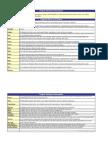 Project Workbook