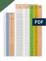 Sortiranje Kopija Javni Najam ZONA D_tablica