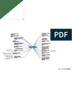 Libertà_di_informazione - mappa concettuale