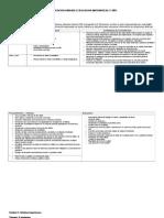 PLANIFICACION-Anual Matemàticas