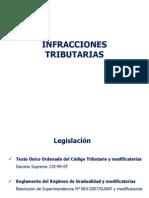 Infracciones_tributarias
