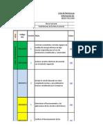 Resumen de Competencias Laborales Tecnología Sena-Emcali (1)