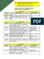 Cronograma Proceso Abr Ago 2014