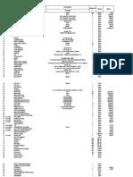 Barang Inventaris SMAN 1 Bontoa