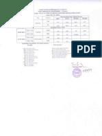 PGP-I Term I Mid Term Exam Invigilation Duty Chart July 28-31, 2014