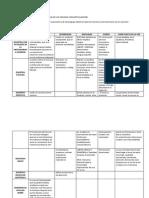 ALTERACIONES HIPOTONICAS E HIPERTONICAS DE LOS ORGANOS FONOARTICULADORESn.docx