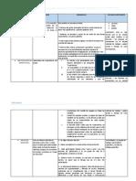 Actividad 9 Modulo 2