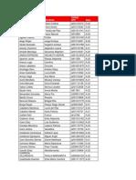 Examen General (Aulas) - Proceso de Selección Complementario HNMUN 2015