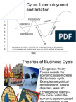Business Cycle by Prof. Rhoneil Tabora, University of Makati