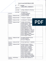 Ampatuan (Maguindanao) Massacre Trial - List of Accused With Petitions for Bail (as of July 2014)