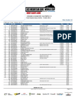Risultati Xc uomini under 23 Mont Sainte Anne 2014