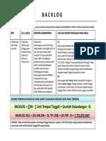 Backlog (Konsep Dan Data)