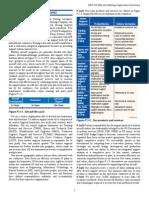 Boeing Aerospace Application Summary