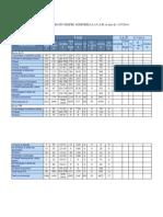 Raportul Operativ Despre Admiterea La Usm 30.07.2014