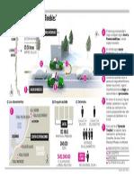 Infografia Operación Tinieblas