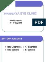 BARUPoliklinik Wangaya 4-8 Juli 2011