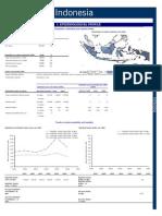 Profile Malaria Indonesia 2008