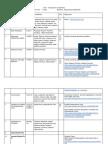 Geometry Curriculum Map 2014-2015