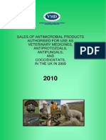 Sales Anti 09
