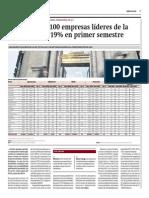 Ganancias de 100 Empresas Líderes de La BVL Treparon 19% en Primer Semestre_Gestión 4-08-2014