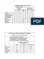 Cálculo Técnico - Tabela 09