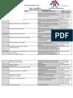Plan Mensual Biología Mayo 2014