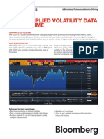 Chart Implied Volatility Data in Real-time