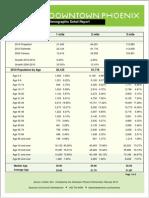 Demographics - Full Detail Report