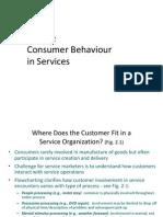 2. Consumer Behaviour