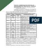 Aspectos Técnicos y Comerciales de Cinco de Las Principales Plantas Aromáticas