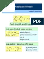 finitos03-Problemacampo2D