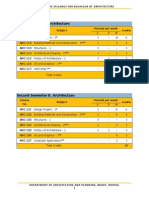 BArch Scheme and Syllabus From July2014