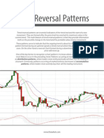 Chart Patterns Reversal eBook