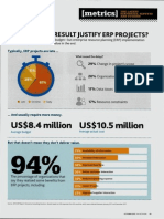 Does the End Result Justify Erp Projects